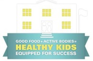 Good Food + Active Bodies = Healthy Kids Equipped for Success