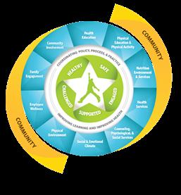 school nutrition framework image