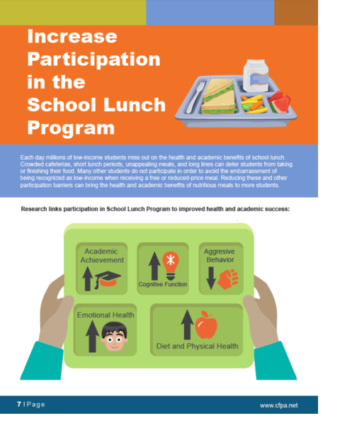 CA Food Policy Advocates School Lunch Infographic